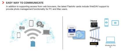 Además de la aplicación FlashAir de Toshiba, las últimas tarjetas FlashAir funcionan con el servicio de almacenamiento y gestión de fotografías Keenai de Ricoh Innovations Corporation. Keenai permite la transferencia automática de datos fotográficos de las tarjetas FlashAir y permite a los usuarios auto-sincronizar datos de fotos y películas a la nube.