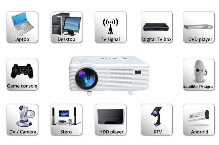 Excelvan CL720D,un proyector para todo