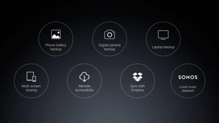 Algunas de las carcaterísticas de Mi Router HD