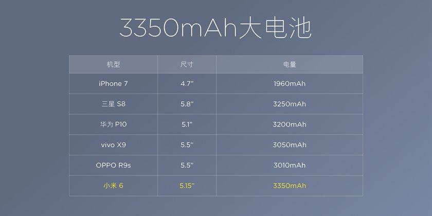 bateria xiaomi mi6
