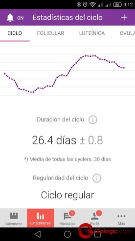 Natural Cycles opiniones