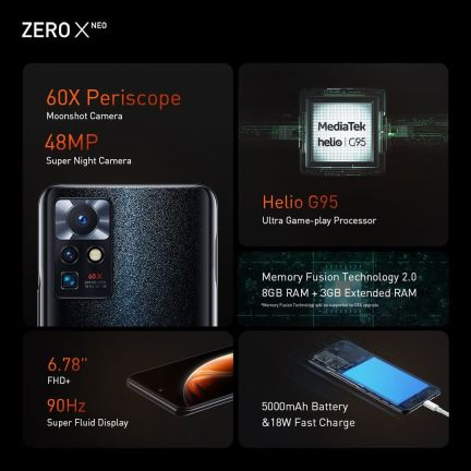 Infinix Zero X Neo