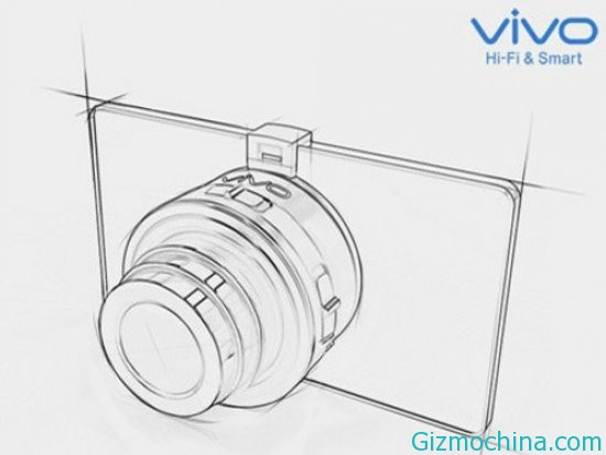 ViVo Xplay3S is exposure with external camera accessories