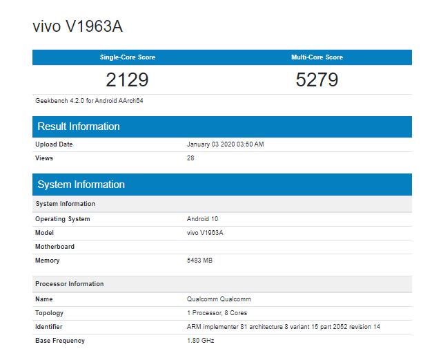 Vivo V1963A Geekbench