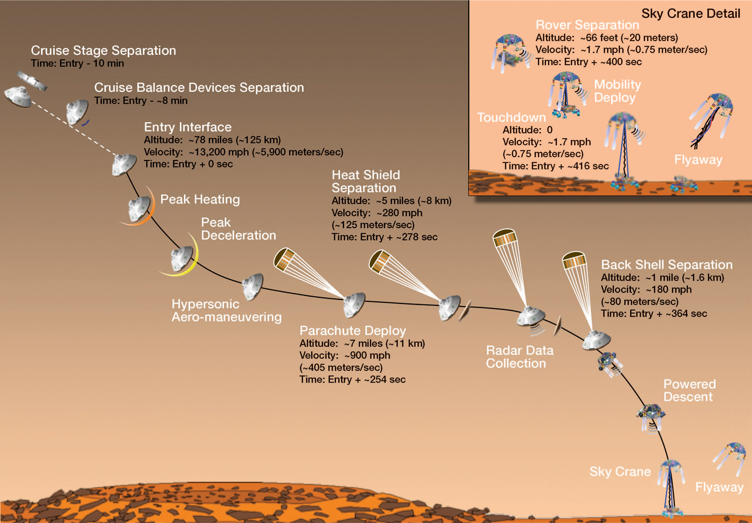 curiosity rover diagram 7 pin caravan plug wiring what is everything you need to know about nasa