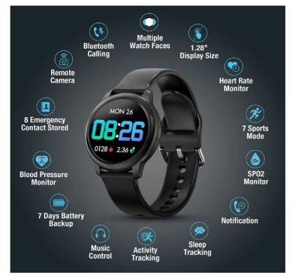 Timex Fit 2.0 Features