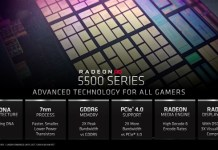 AMD RX 5500 Official Specifications