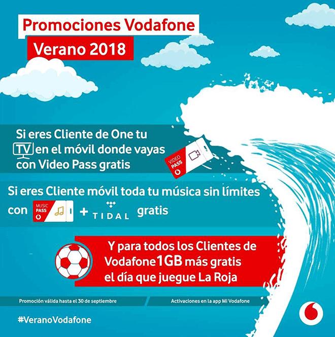 Promociones de Verano 2018 de Vodafone