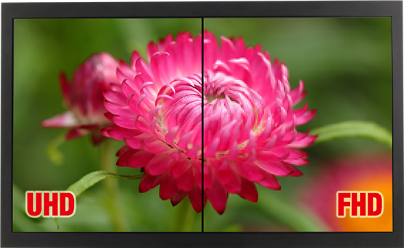 TV UHD vs. FullHD, ¿Cuál es más envolvente?