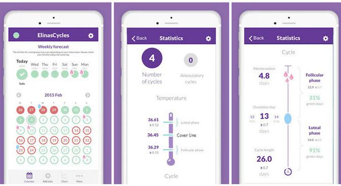Aplicación para evitar un embarazo