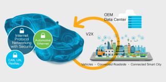 Cisco y Hyundai diseñan el coche de nueva generación