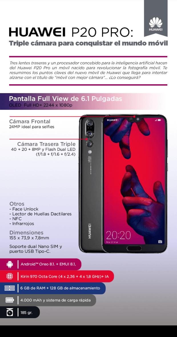 Datos Técnicos y especificaciones del Huawei P20 Pro