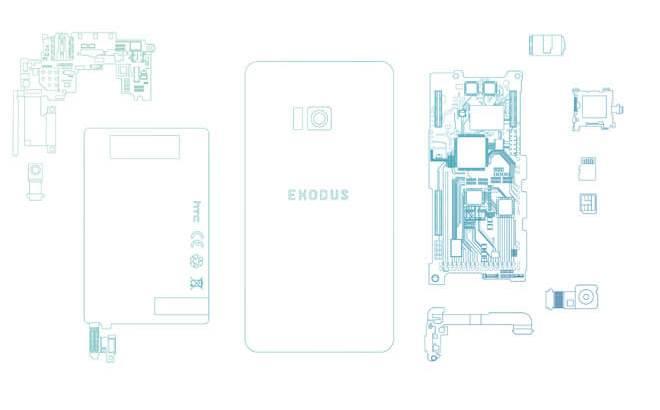 HTC Exodus, el primer smartphone con tecnología blockchain