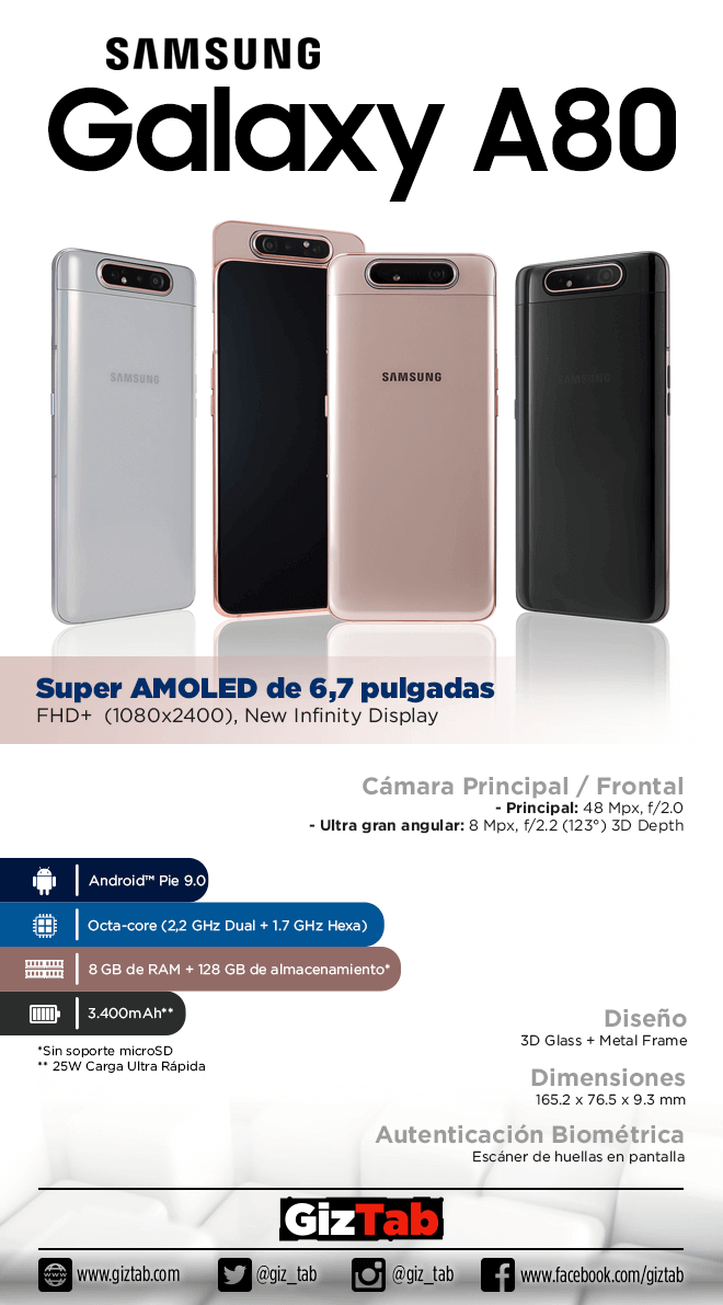 Carcaterísticas del Galaxy A80