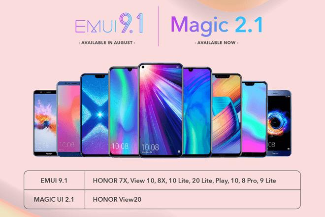 El Honor 20 Lite y Honor View20 han sido los primeros smartphones de HONOR en recibir el nuevo software
