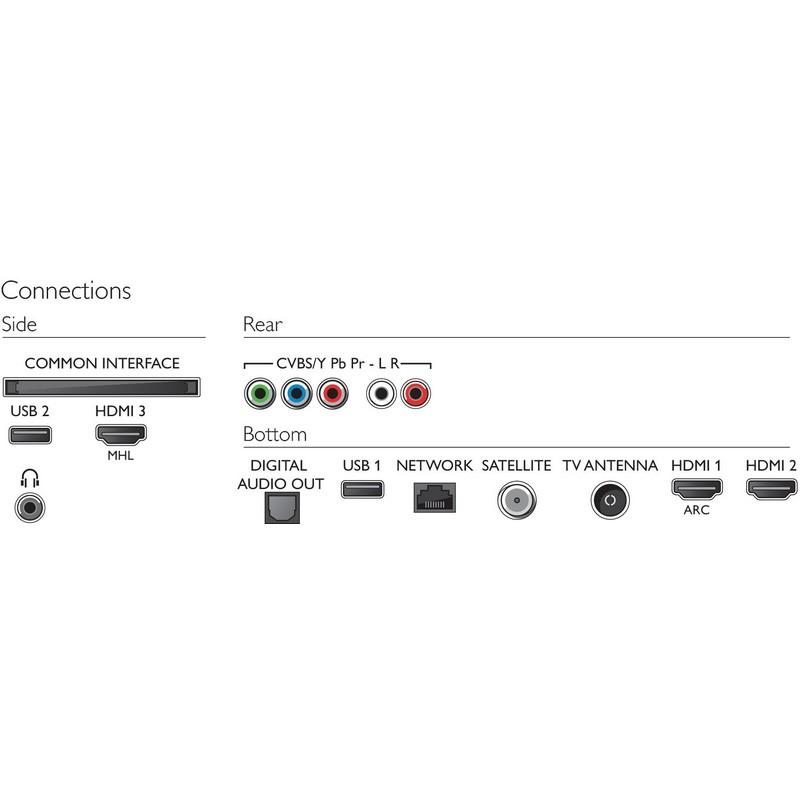 Philips 55PUS6503-12, conectividad