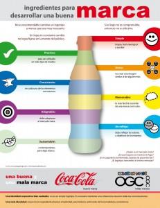 infografia-marca