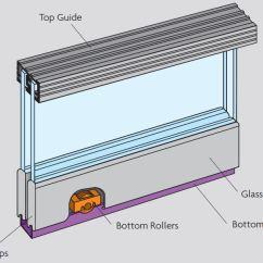 Cabinet Door Diagram Grow Room Ventilation Sliding Tracks Nagpurentrepreneurs Zenith Double Track Gear For 6mm Glass