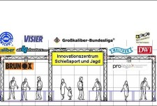 Innovationszentrum Frontansicht