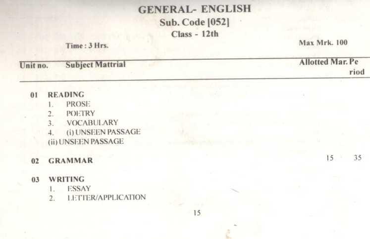 CGBSE 12th General English Syllabus 2020