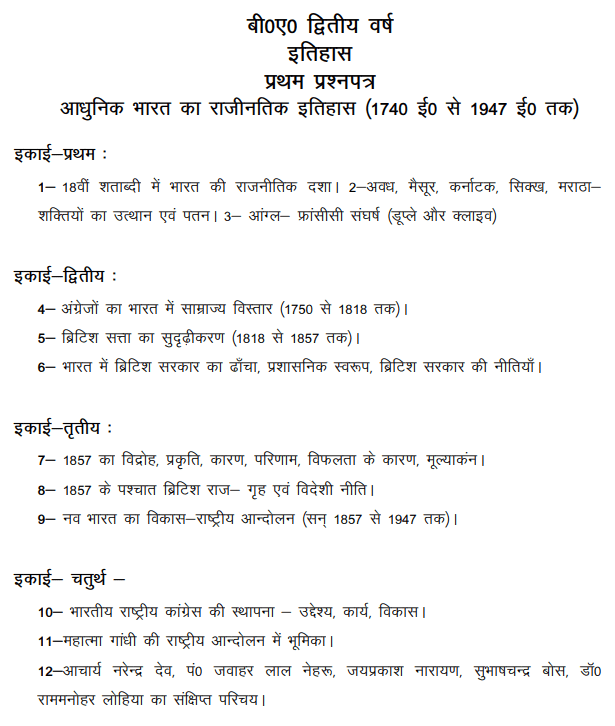 Ba Second year history Syllabus 2021 in Hindi