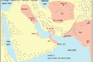 Question Asked In SSC Previous Year On Harappa Civilization And Full Information With Quiz