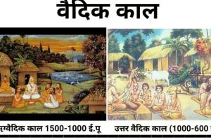 The Vedic Period Note Previous Year Question Collection  वैदिक काल OR वैदिक सभ्यता  6 Min 38 Sec Here