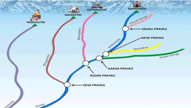 Course of Ganga (Ganges) River from Gangotri to Bay of Bengal ...