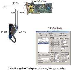 Telephone Handset Wiring Diagram Gold Silver Copper Phase Adapter For Pc Based T1 E1 Analysis A Block Depicting The Use Of And Is Shown Below