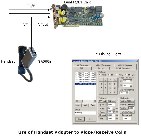 telephone handset wiring diagram welder generator adapter for pc based t1 e1 analysis a block depicting the use of and is shown below
