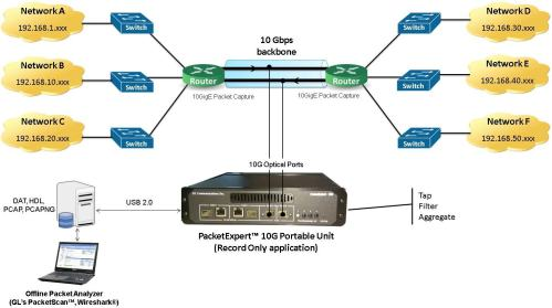 small resolution of  development of the company said real time network monitoring function such as checking network usage security threat detection voip qos analysis