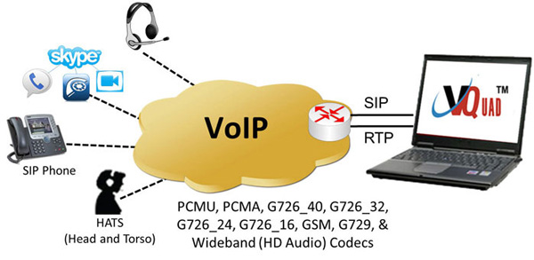 hight resolution of vquad wb voip
