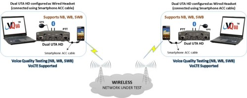 small resolution of automated mobile phone testing using wired headset smartphone acc cable