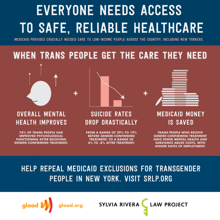 New York Issues Guidance For Private Insurance Companies To Cover Transgender Related Healthcare