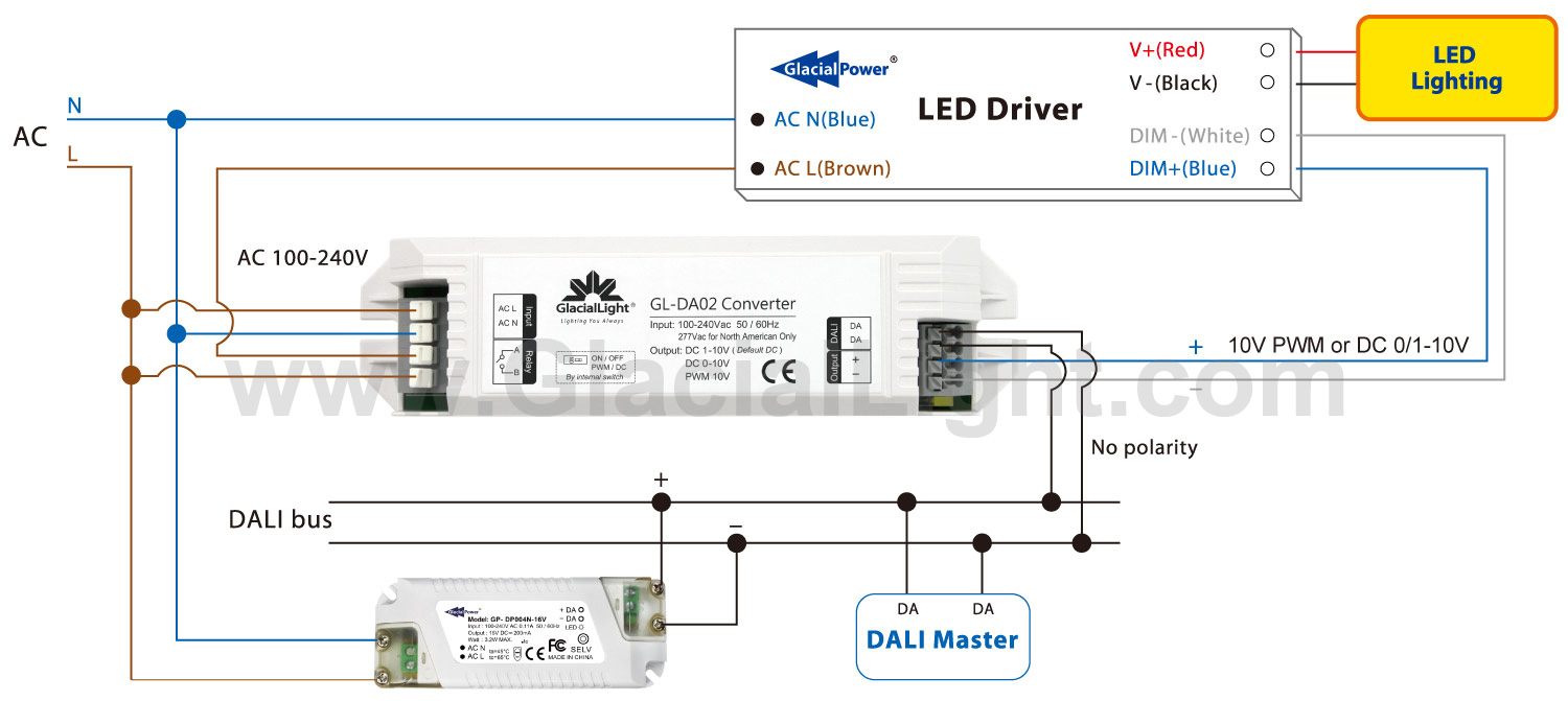 hight resolution of dali led driver wiring diagram for wiring library doorbell wiring wire money