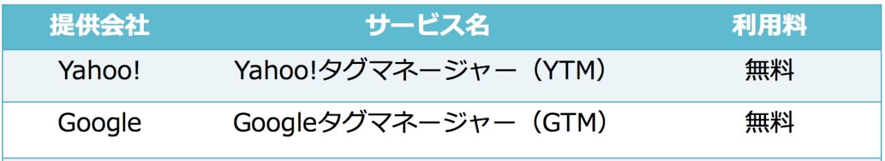 YTMとGTMの図表