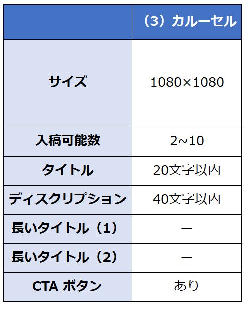 (3)カルーセル表