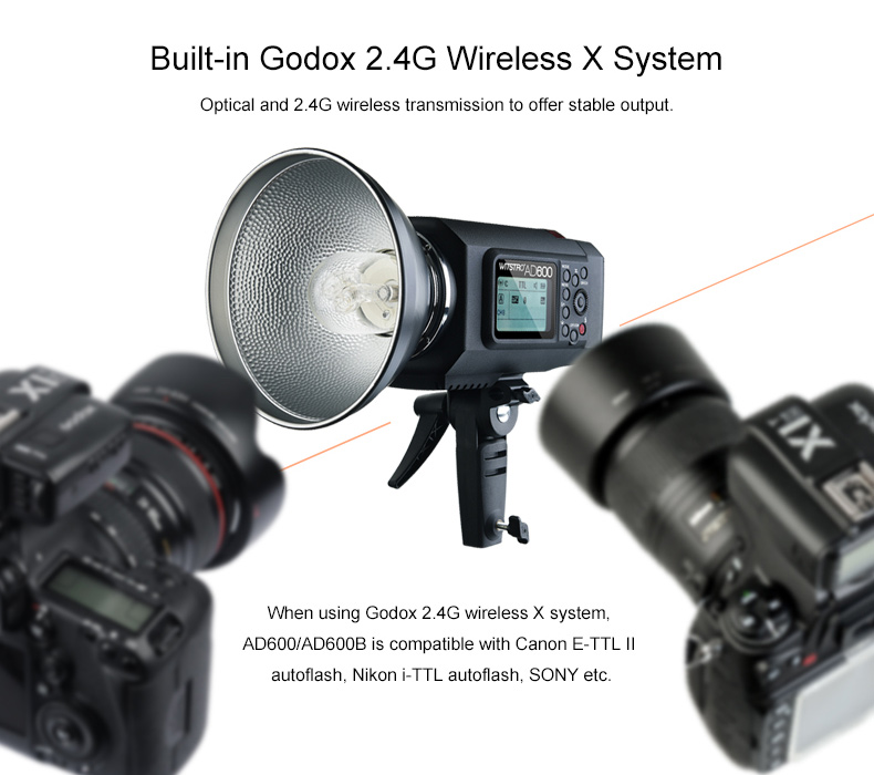 5 Reasons Why Photographers Should Opt Godox AD600 | GlamFlame