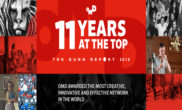 OMD Named Most Creative Agency In The World