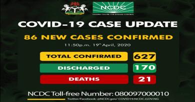 NCDC Confirms 86