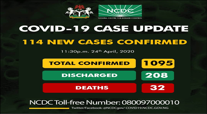 NCDC Reports 114