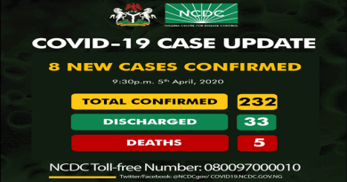Eight New Cases Of COVID-19