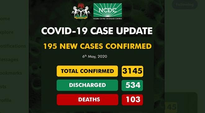 195 New Cases