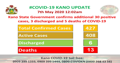 Kano Discharges Three
