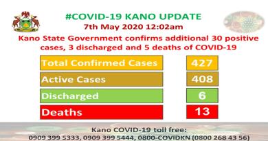 Kano Discharges Three