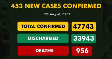 453 New COVID-19 Cases