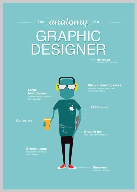 Fun Posters for Graphic Designers