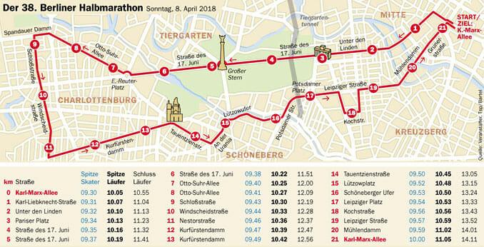 38-berliner-halbmaratohn-streckenkarte-Grafik-BartelTsp