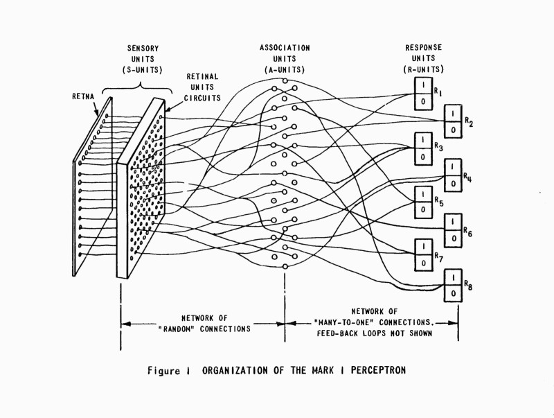 Machines that Morph Logic: Neural Networks and the