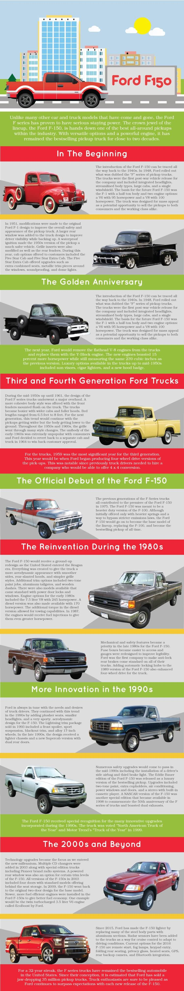 hight resolution of history of the ford f150
